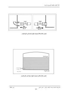 أنظمة-مكافحة-الحريق-بالرغوة_046