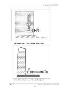 أنظمة-مكافحة-الحريق-بالرغوة_047